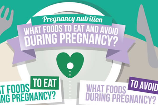Pregnancy Nutrition – Foods to Eat and Avoid